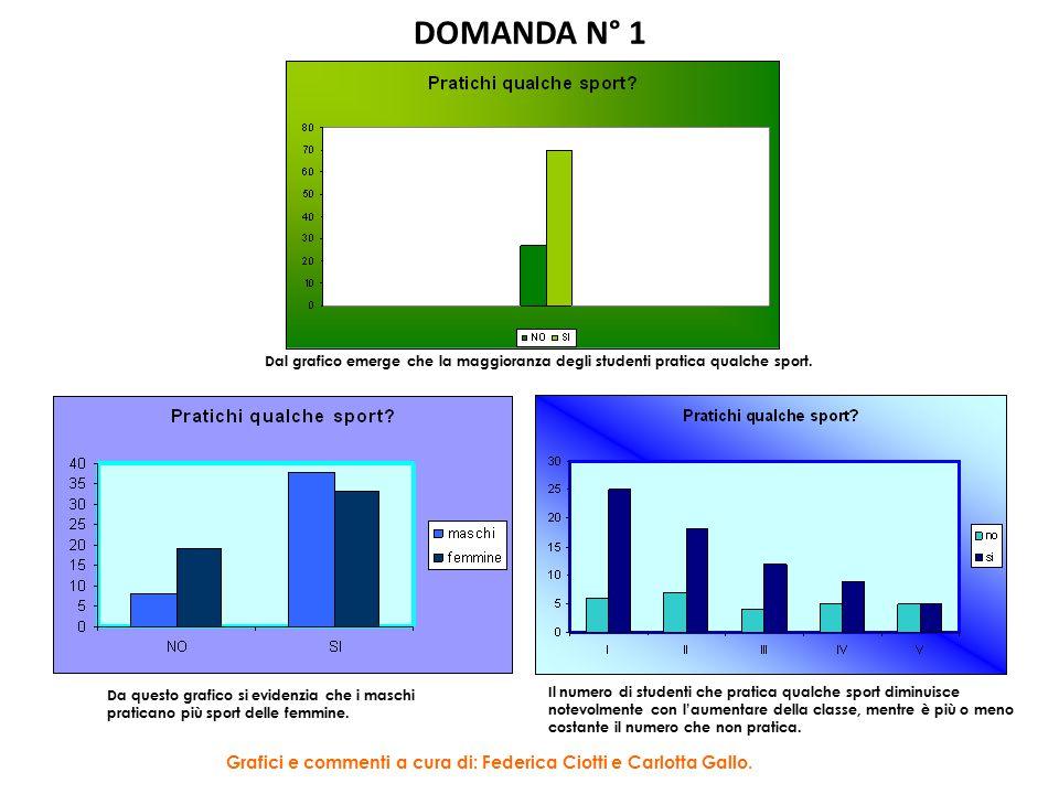 DOMANDA N° 1 Dal grafico emerge che la maggioranza degli studenti pratica qualche sport. Da questo grafico si evidenzia che i maschi.