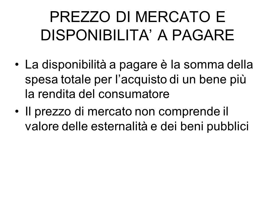 PREZZO DI MERCATO E DISPONIBILITA' A PAGARE