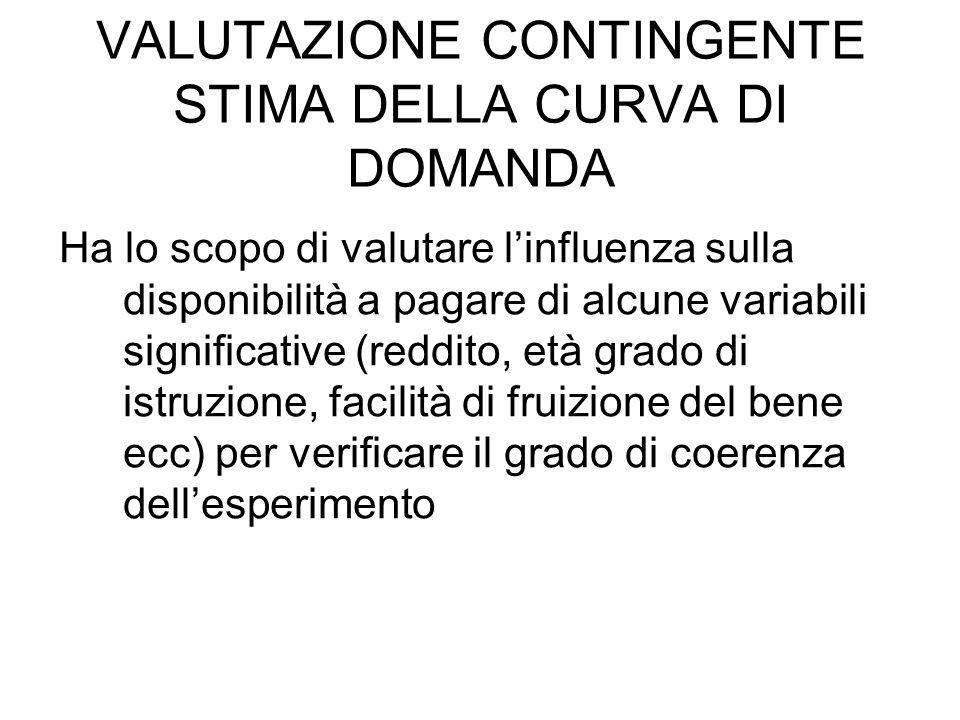 VALUTAZIONE CONTINGENTE STIMA DELLA CURVA DI DOMANDA