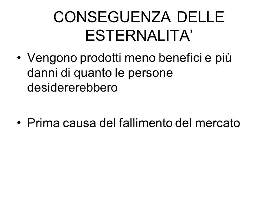 CONSEGUENZA DELLE ESTERNALITA'