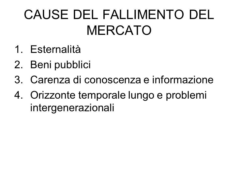 CAUSE DEL FALLIMENTO DEL MERCATO