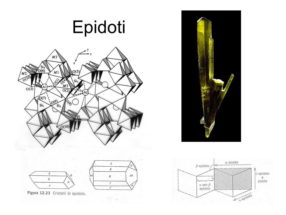 Epidoti