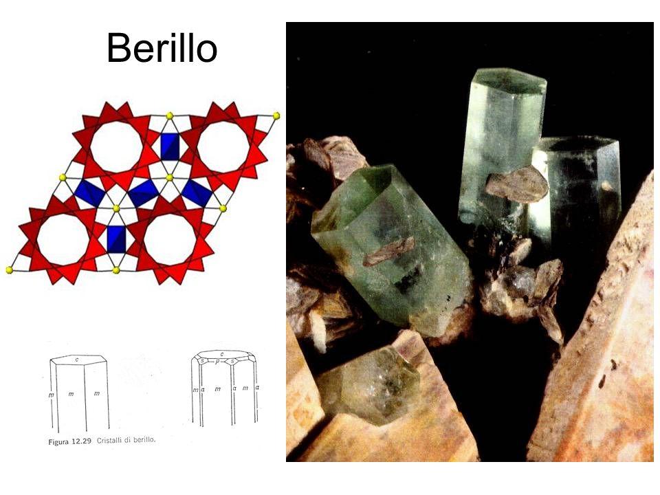 Berillo