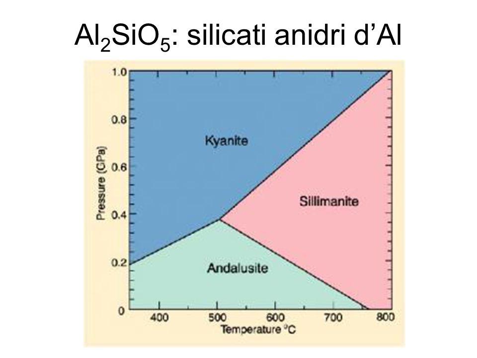 Al2SiO5: silicati anidri d'Al