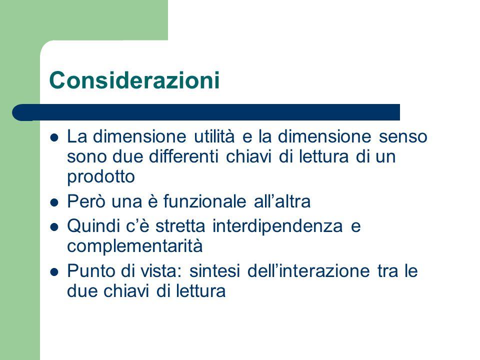 Considerazioni La dimensione utilità e la dimensione senso sono due differenti chiavi di lettura di un prodotto.