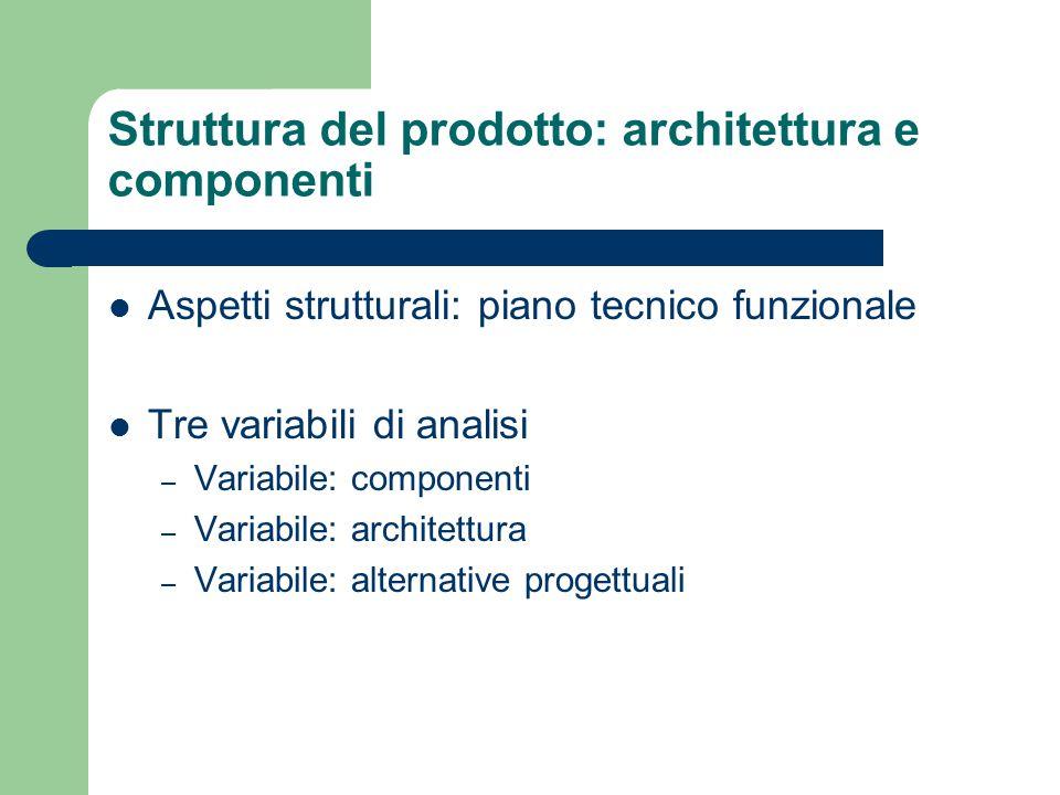 Struttura del prodotto: architettura e componenti