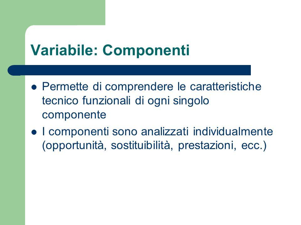 Variabile: Componenti