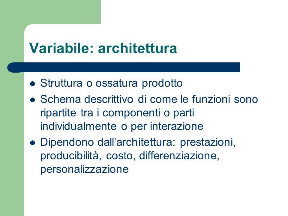 Variabile: architettura