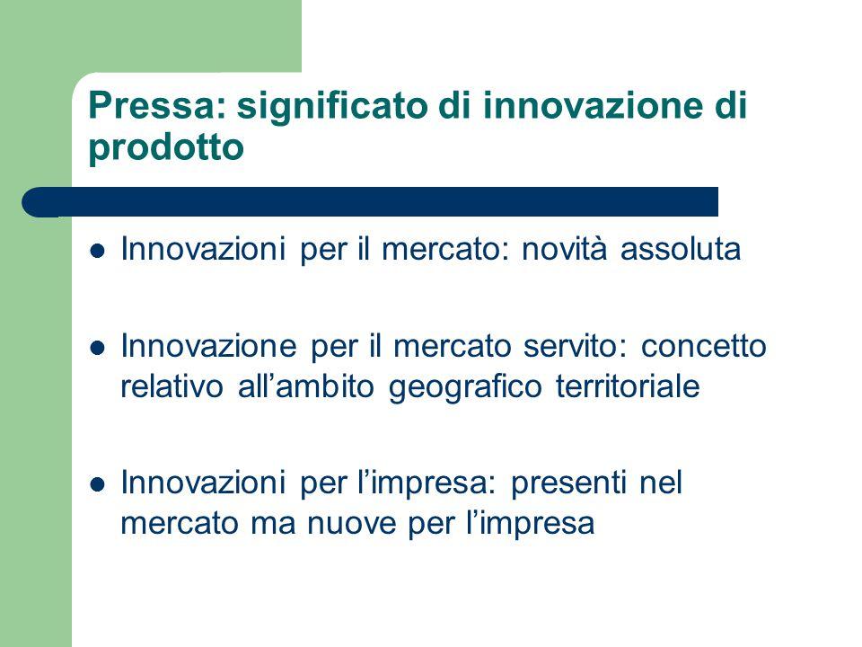 Pressa: significato di innovazione di prodotto