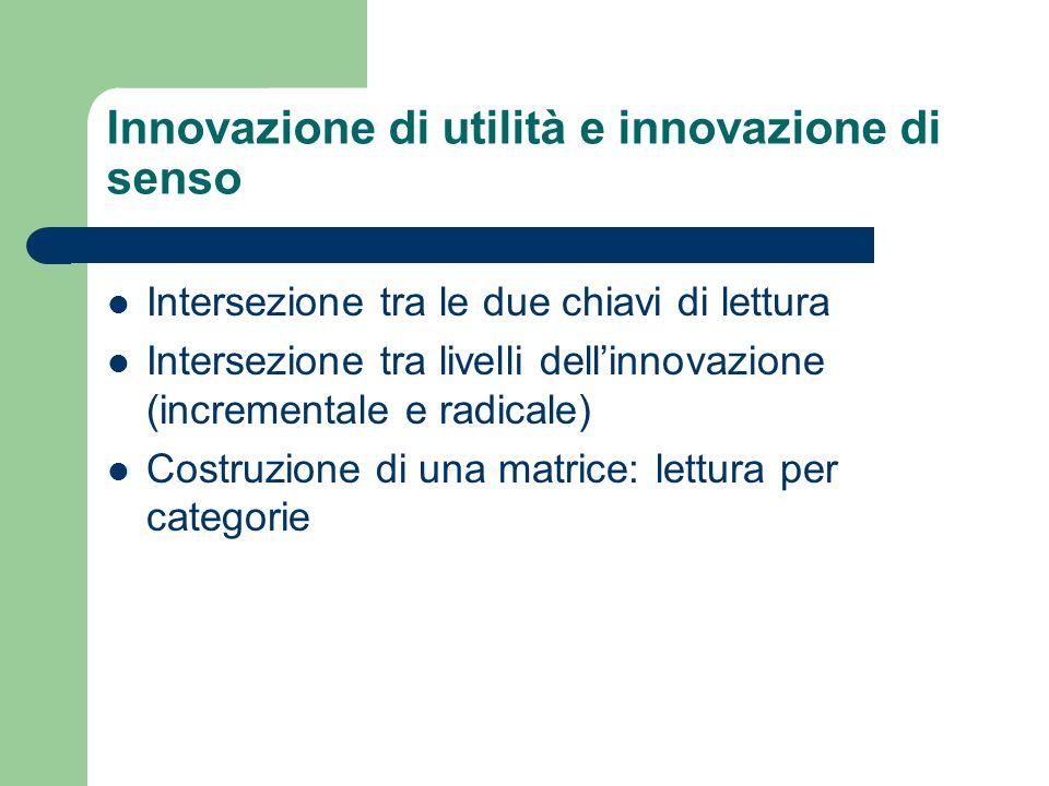 Innovazione di utilità e innovazione di senso