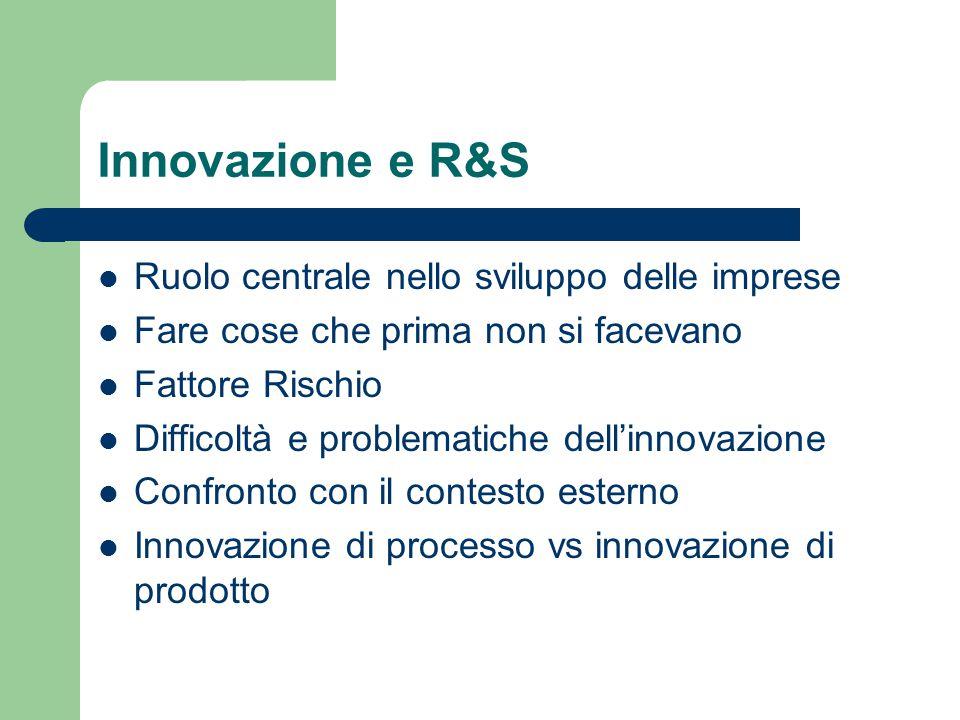 Innovazione e R&S Ruolo centrale nello sviluppo delle imprese