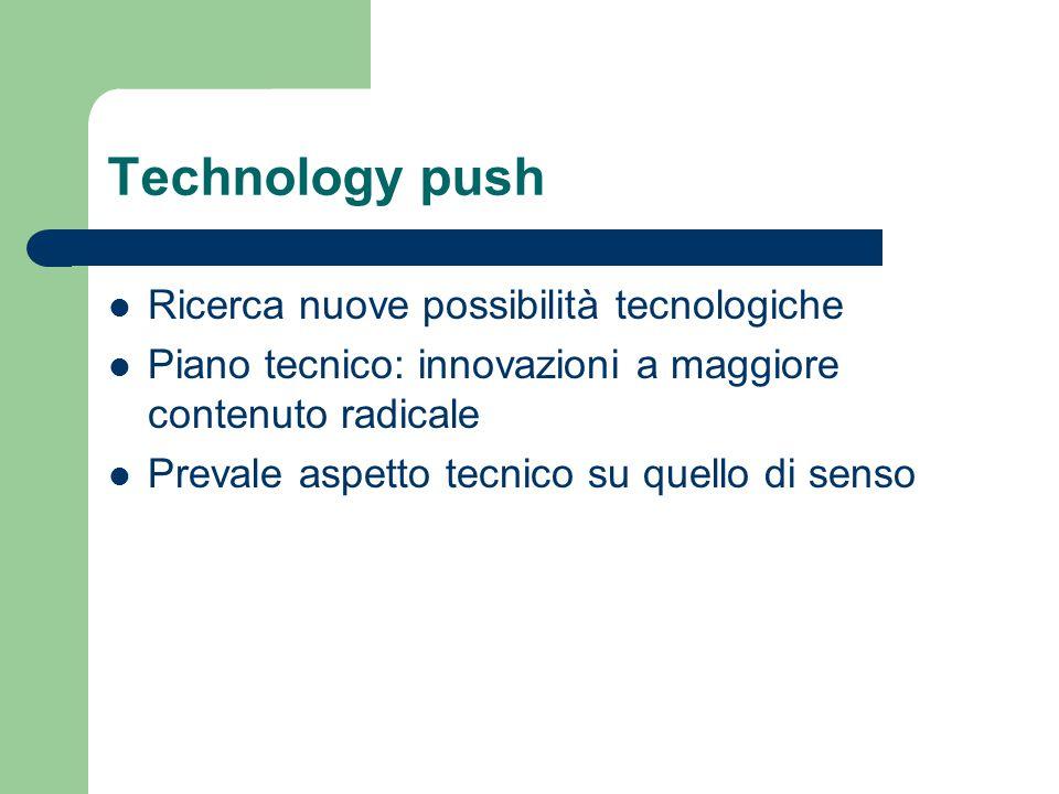 Technology push Ricerca nuove possibilità tecnologiche