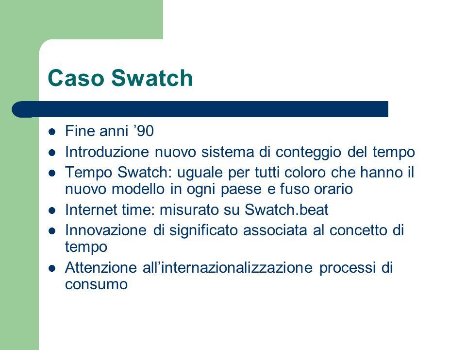 Caso Swatch Fine anni '90. Introduzione nuovo sistema di conteggio del tempo.