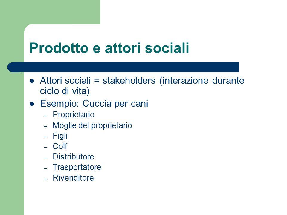 Prodotto e attori sociali