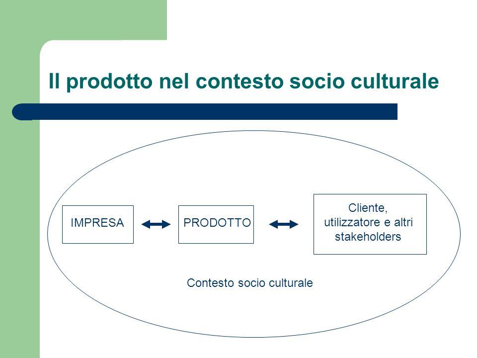 Il prodotto nel contesto socio culturale