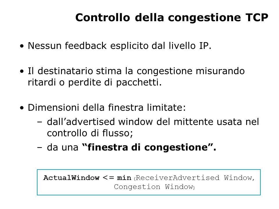 Controllo della congestione TCP