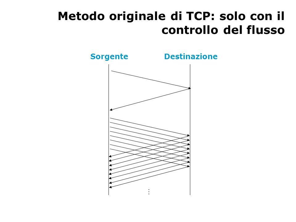 Metodo originale di TCP: solo con il controllo del flusso