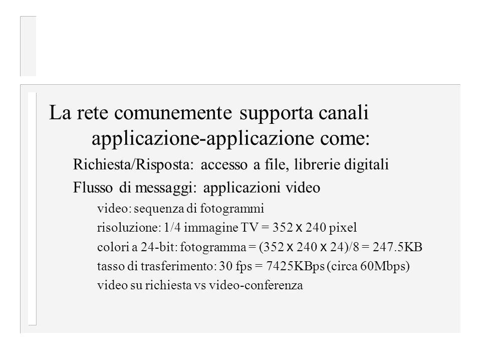 La rete comunemente supporta canali applicazione-applicazione come: