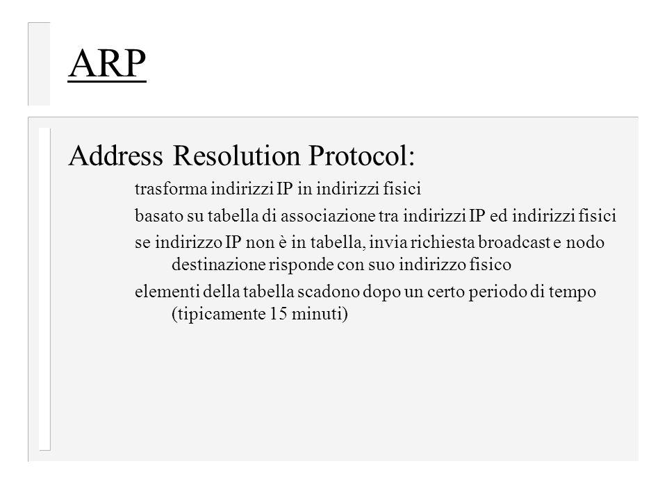 ARP Address Resolution Protocol: