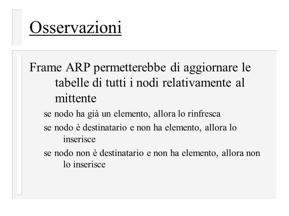Osservazioni Frame ARP permetterebbe di aggiornare le tabelle di tutti i nodi relativamente al mittente.