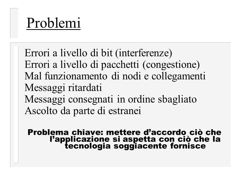 Problemi Errori a livello di bit (interferenze)
