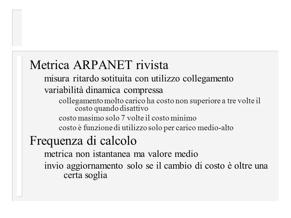 Metrica ARPANET rivista