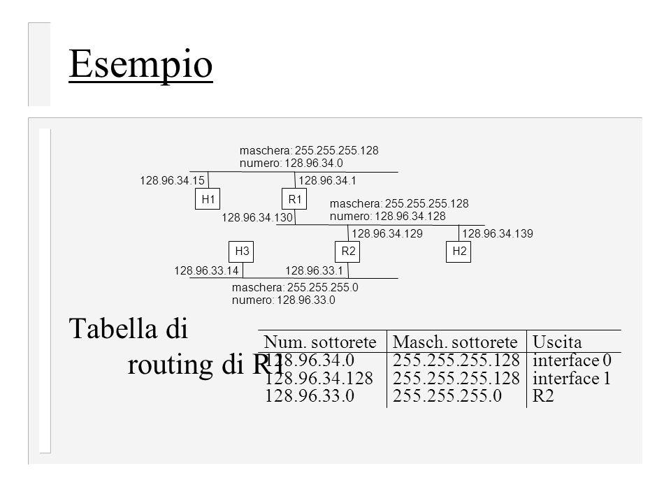 Esempio Tabella di routing di R1 Num. sottorete 128.96.34.0