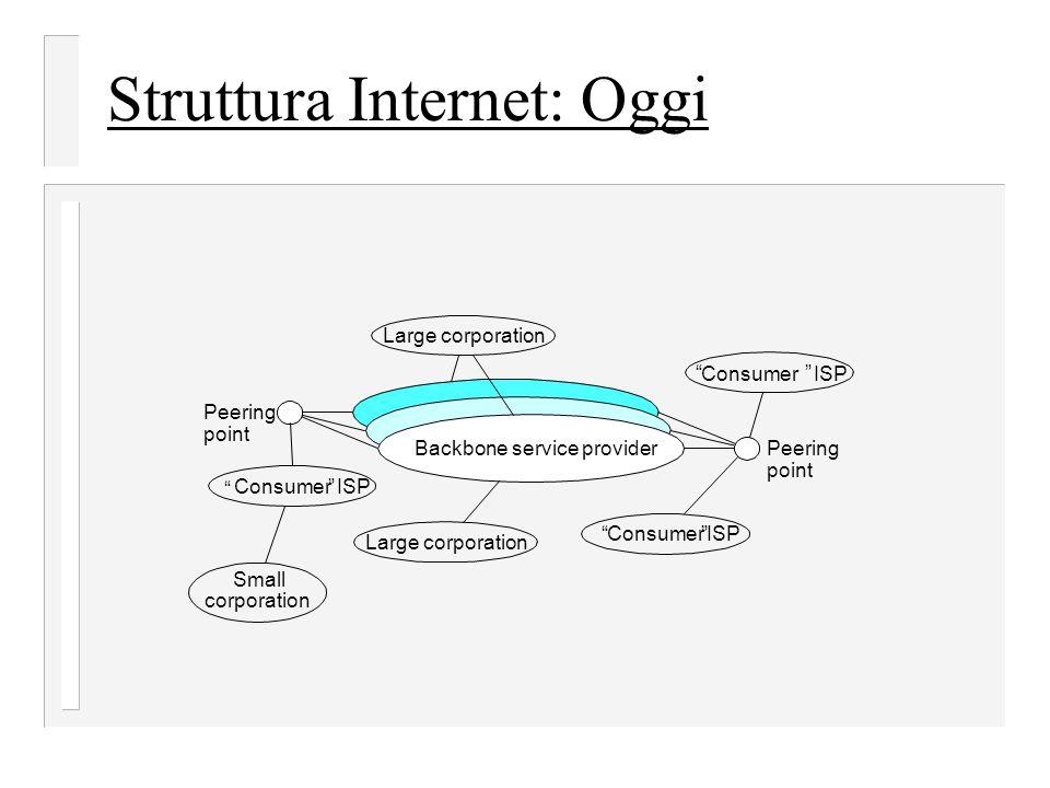 Struttura Internet: Oggi