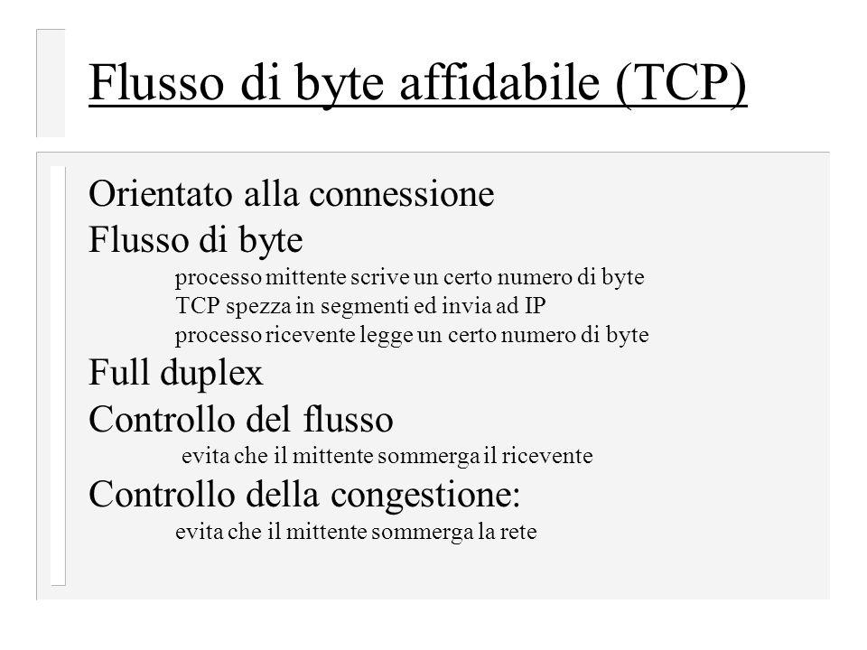 Flusso di byte affidabile (TCP)