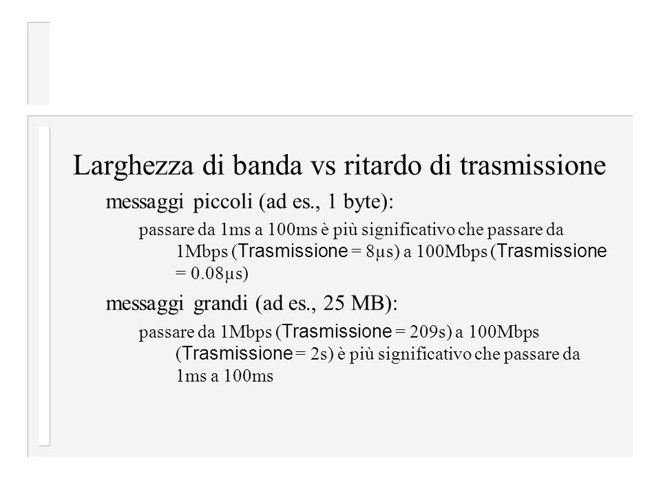 Larghezza di banda vs ritardo di trasmissione