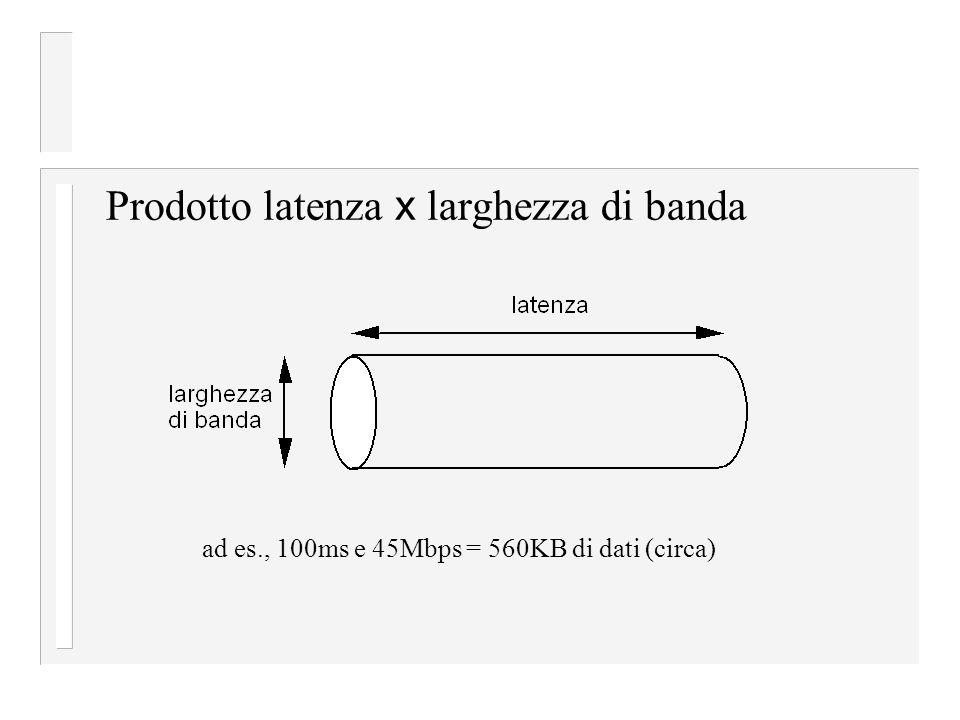 Prodotto latenza x larghezza di banda