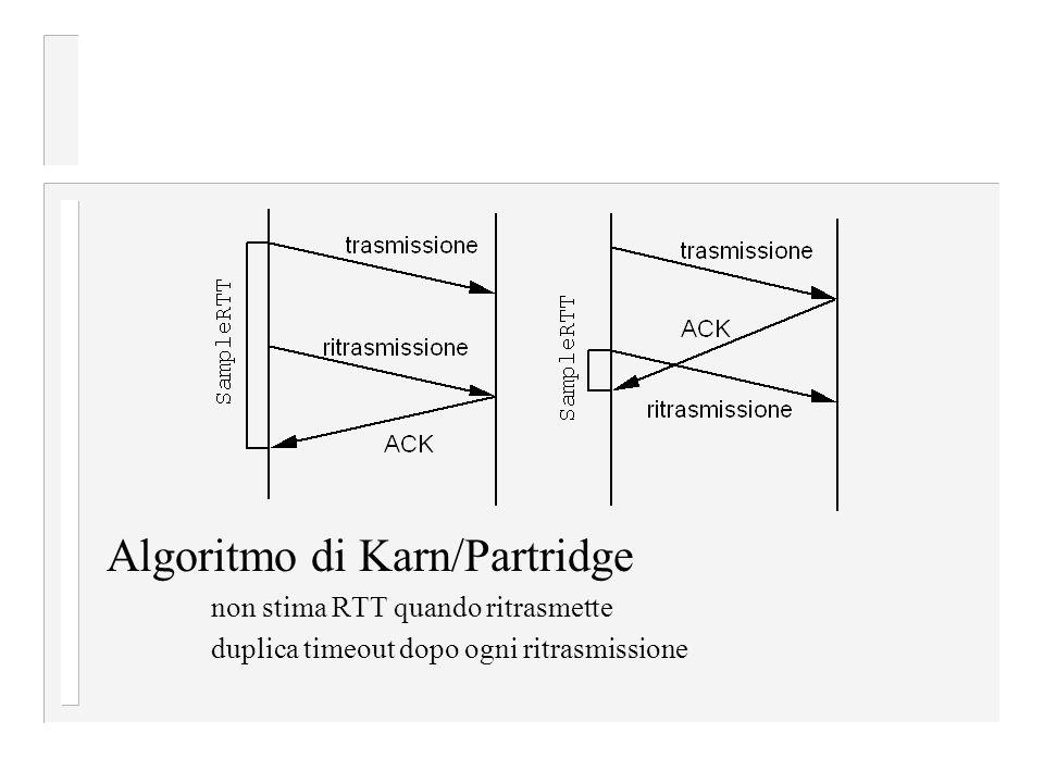 Algoritmo di Karn/Partridge
