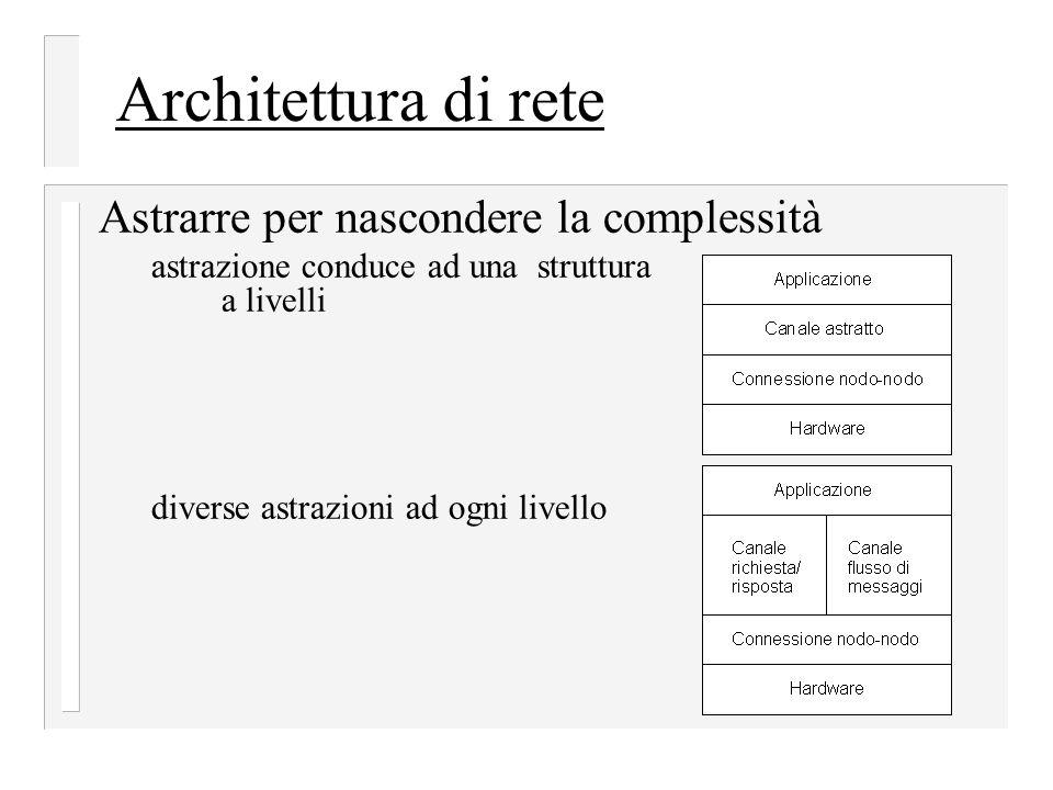 Architettura di rete Astrarre per nascondere la complessità