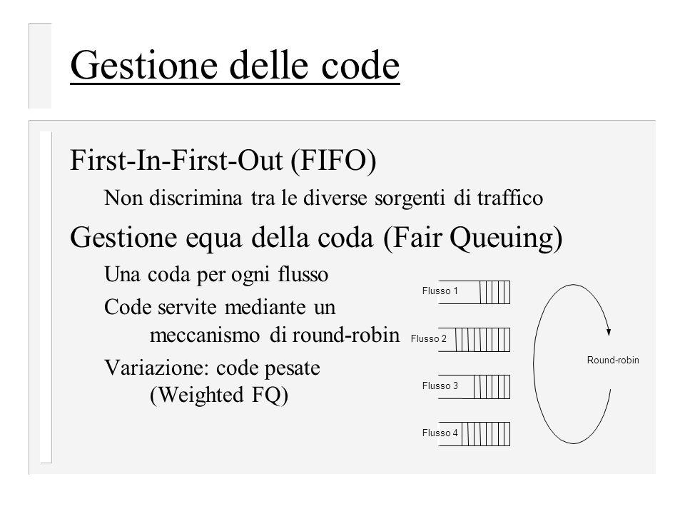 Gestione delle code First-In-First-Out (FIFO)
