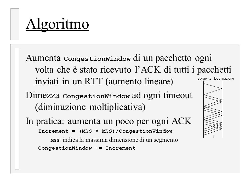 Algoritmo Aumenta CongestionWindow di un pacchetto ogni volta che è stato ricevuto l'ACK di tutti i pacchetti inviati in un RTT (aumento lineare)