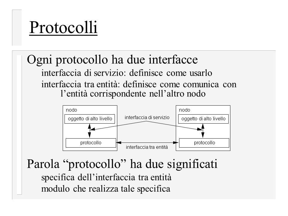 Protocolli Ogni protocollo ha due interfacce