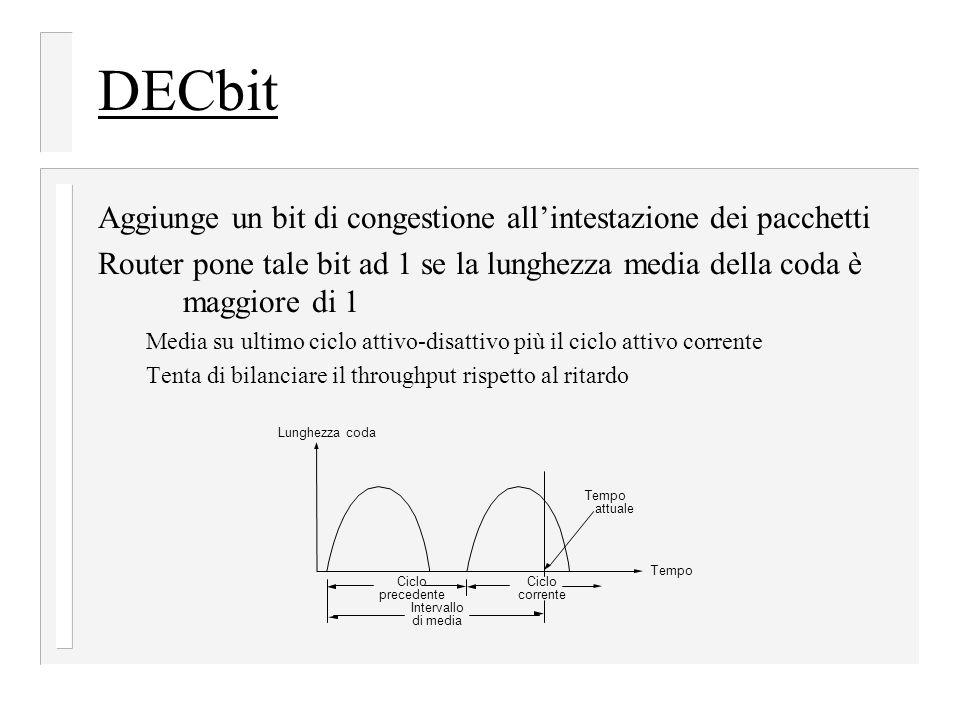 DECbit Aggiunge un bit di congestione all'intestazione dei pacchetti