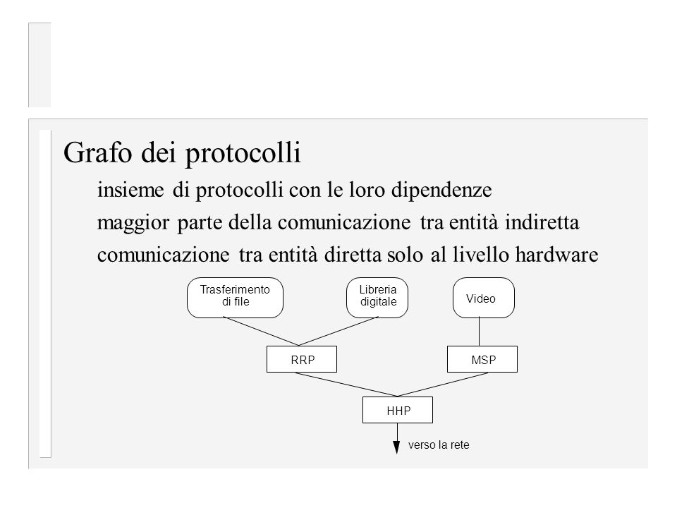 Grafo dei protocolli insieme di protocolli con le loro dipendenze