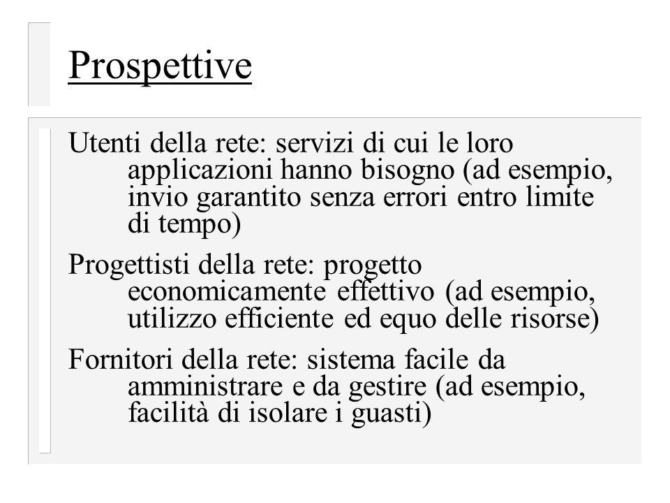 Prospettive Utenti della rete: servizi di cui le loro applicazioni hanno bisogno (ad esempio, invio garantito senza errori entro limite di tempo)