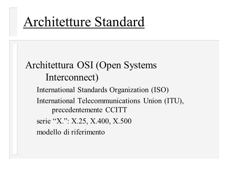 Architetture Standard