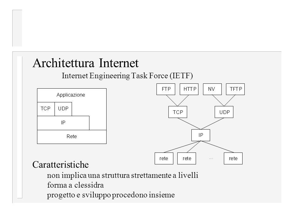 Architettura Internet
