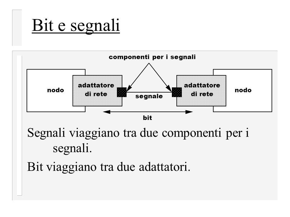 Bit e segnali Segnali viaggiano tra due componenti per i segnali.