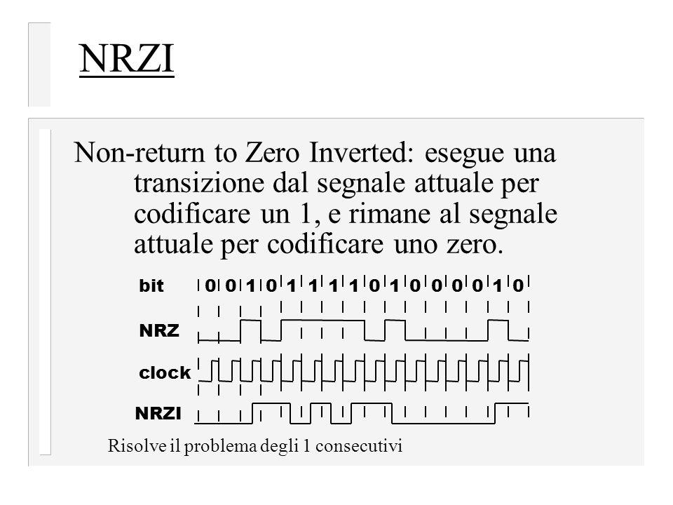 NRZI Risolve il problema degli 1 consecutivi.