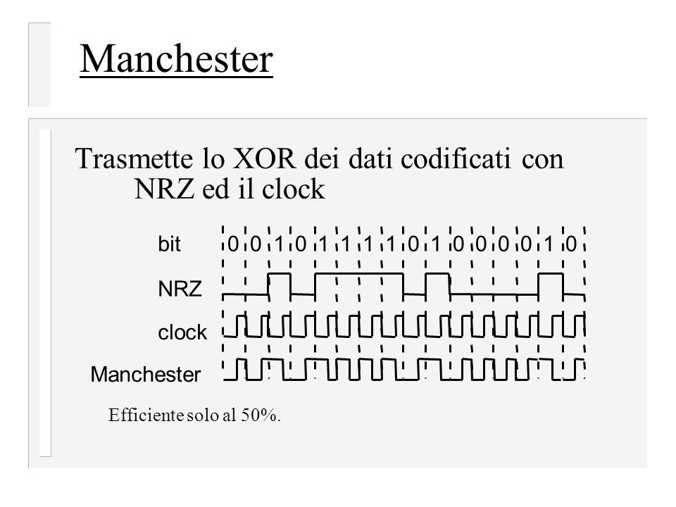 Manchester Trasmette lo XOR dei dati codificati con NRZ ed il clock