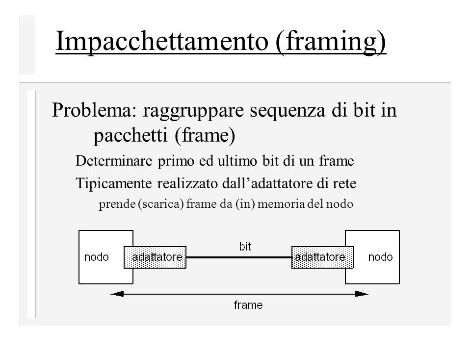Impacchettamento (framing)