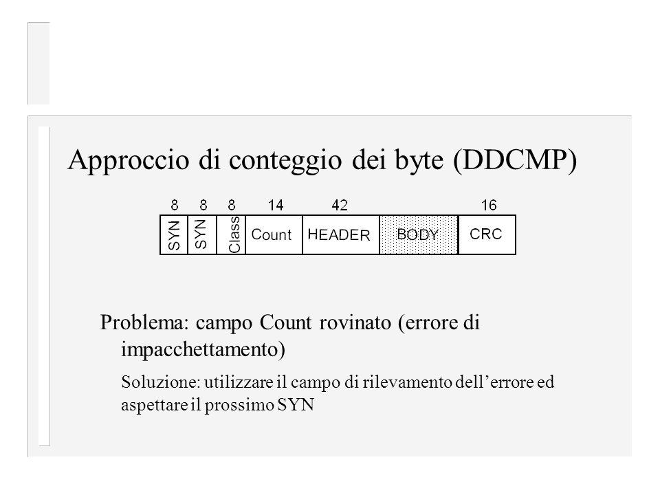 Approccio di conteggio dei byte (DDCMP)