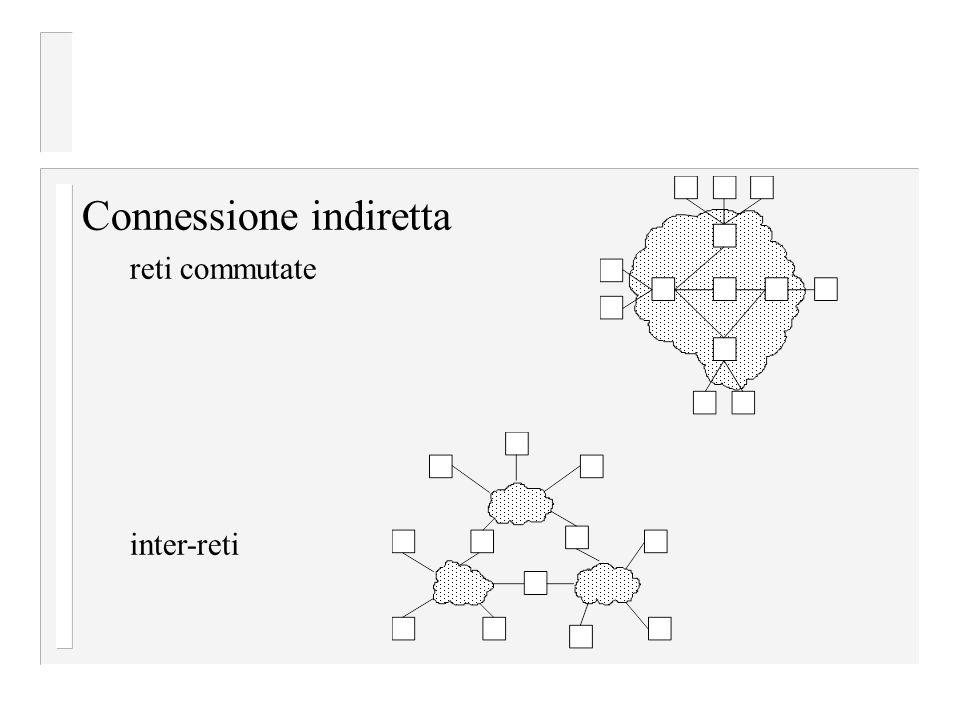 Connessione indiretta