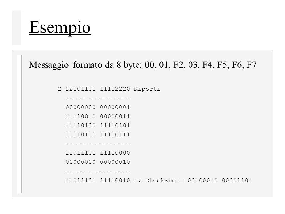 Esempio Messaggio formato da 8 byte: 00, 01, F2, 03, F4, F5, F6, F7
