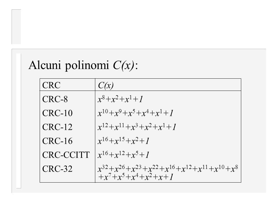 Alcuni polinomi C(x): CRC CRC-8 CRC-10 CRC-12 CRC-16 CRC-CCITT CRC-32