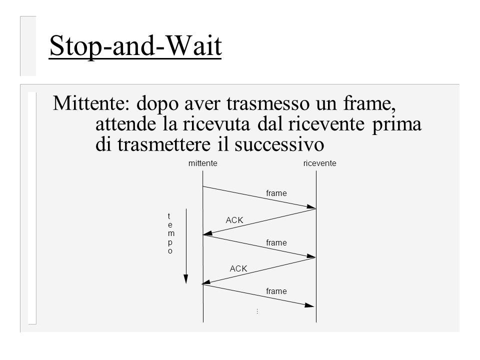 Stop-and-Wait Mittente: dopo aver trasmesso un frame, attende la ricevuta dal ricevente prima di trasmettere il successivo.